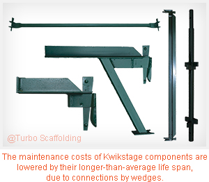 The maintenance costs of Kwikstage components are lowered by their longer-than-average life span, due to connections by wedges