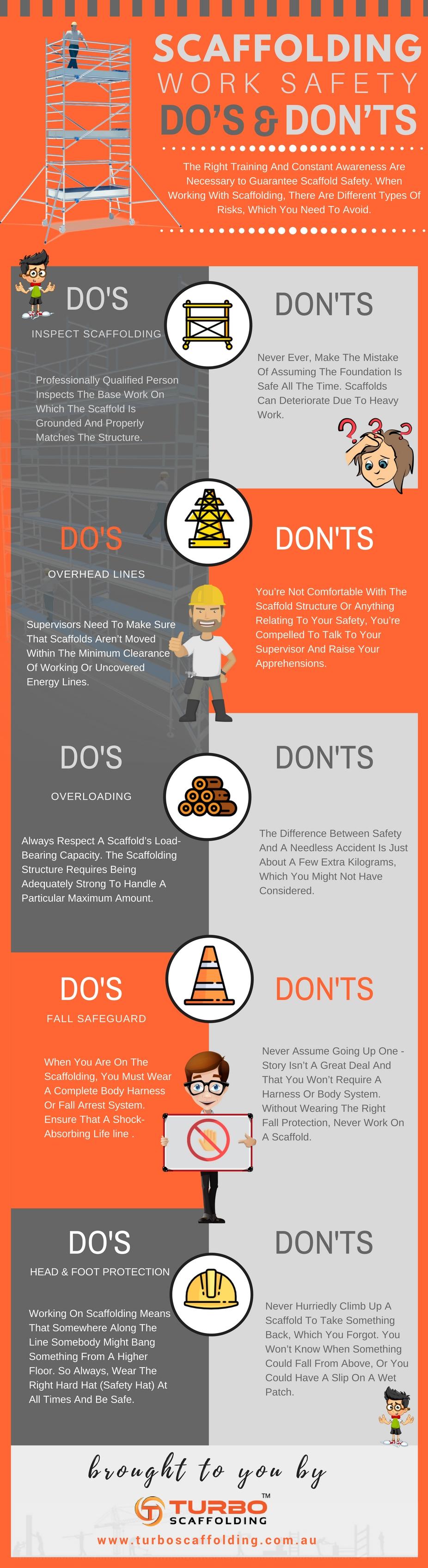 turbo scaffolding Infographics