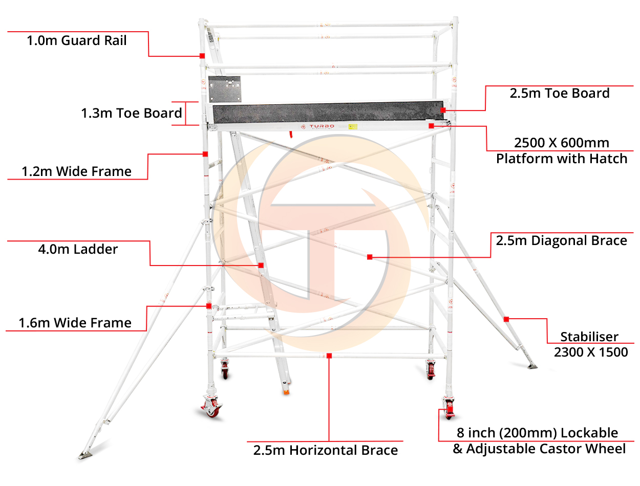 3.1m – 3.4m Wide Mobile Tower (Standing Height)