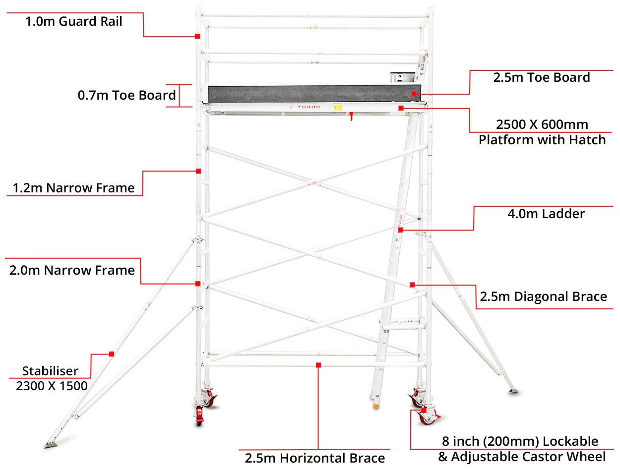 3.5m – 3.8m Narrow Aluminium Mobile Scaffold Tower (Standing Height)