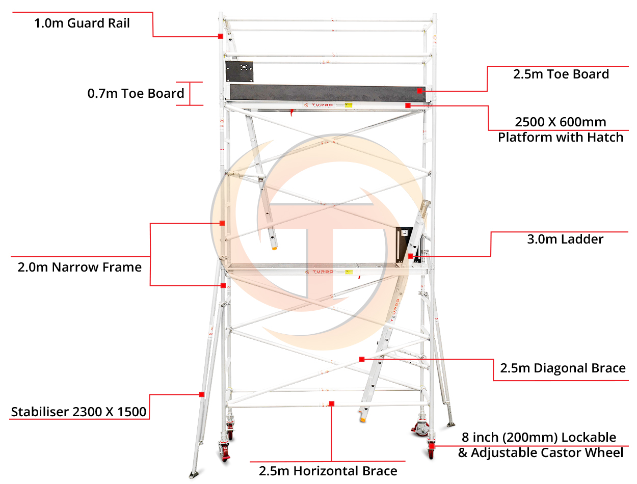 4.3m – 4.6m Narrow Mobile Tower (Standing Height)