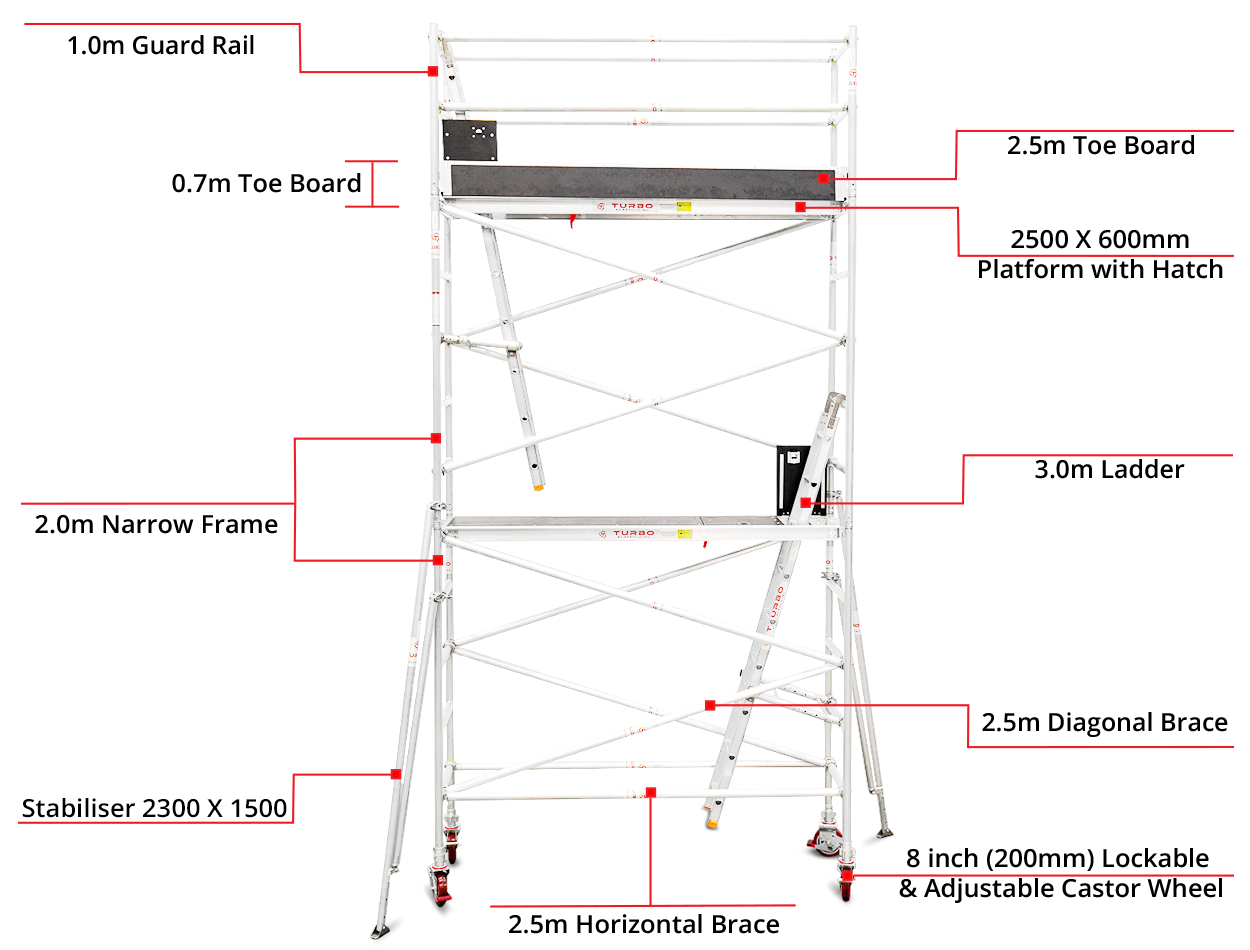 4.3m – 4.6m Narrow Aluminium Mobile Scaffold Tower (Standing Height)