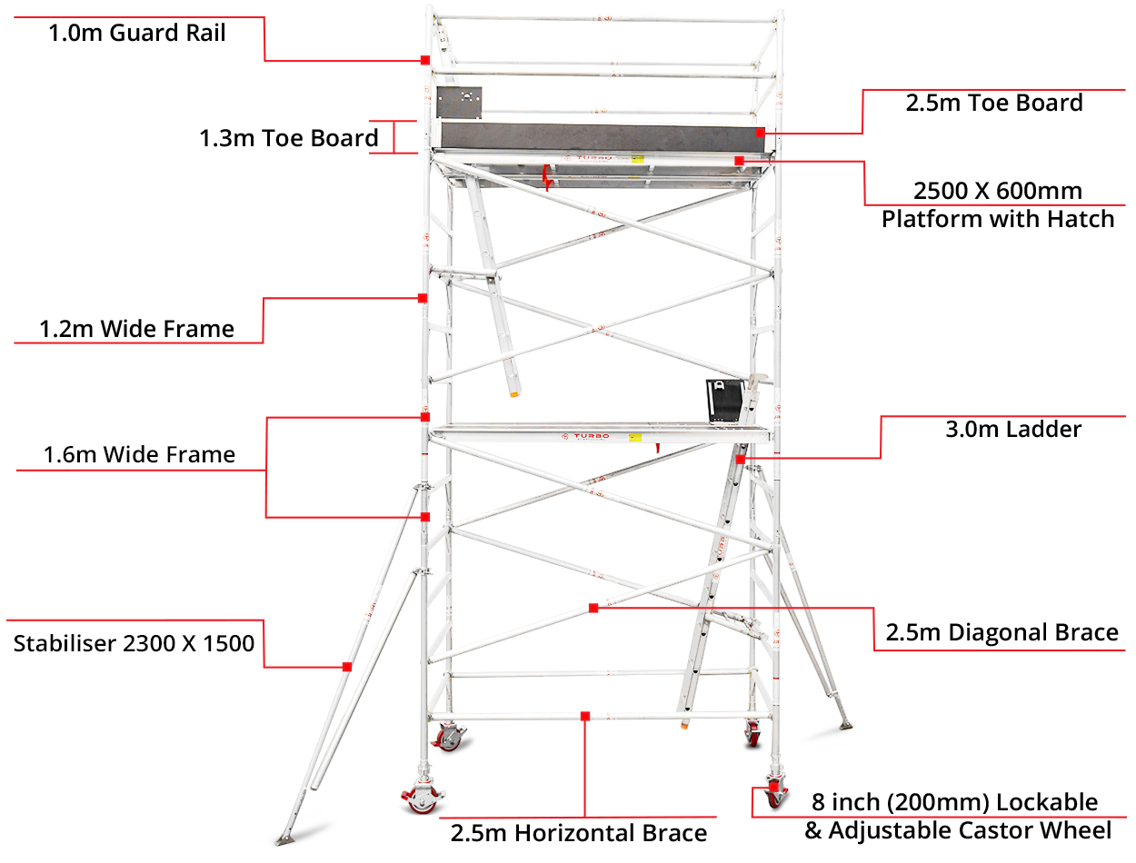 4.7m – 5.0m Wide Aluminium Mobile Scaffold Tower (Standing Height)