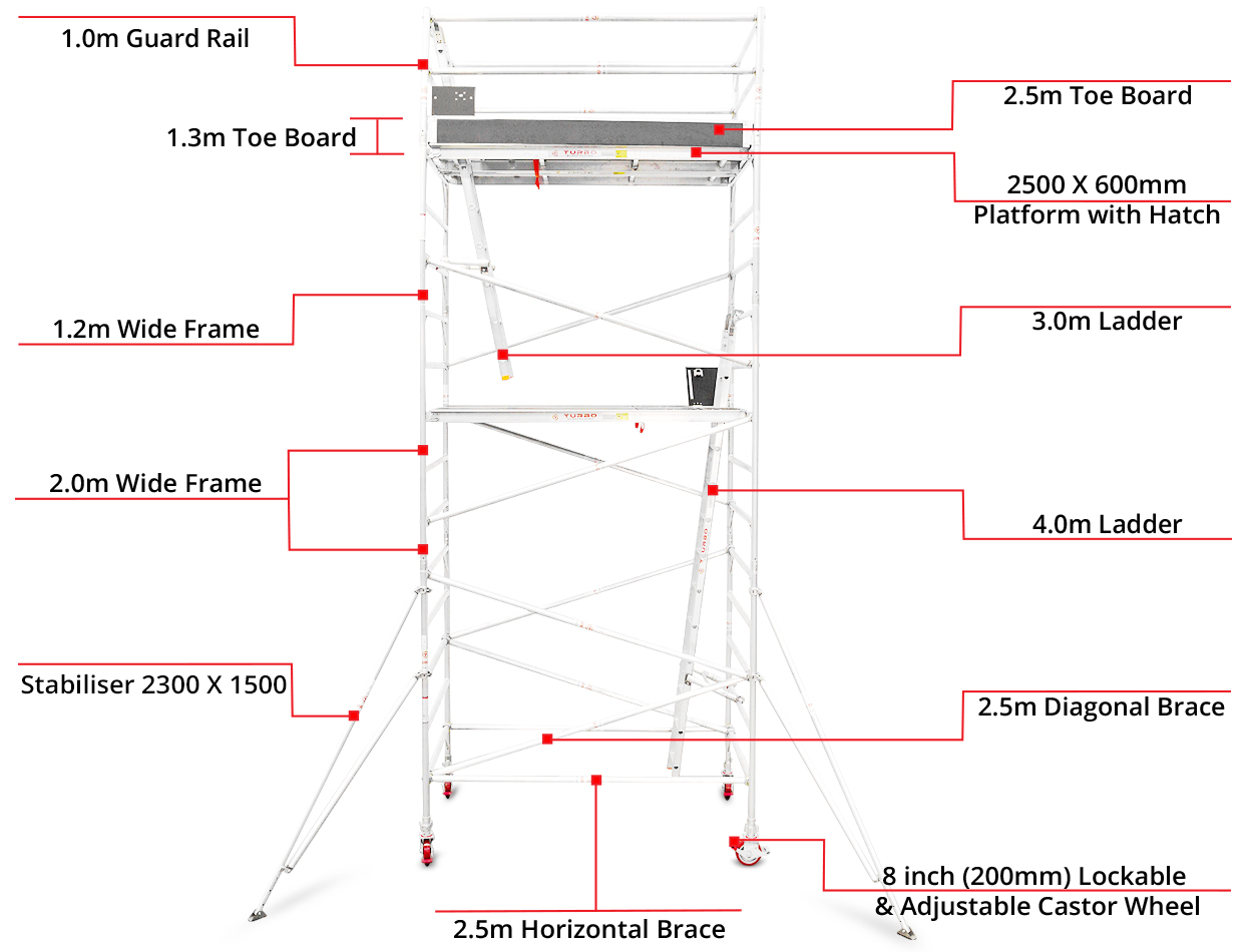 5.5m – 5.8m Wide Aluminium Mobile Scaffold Tower (Standing Height)