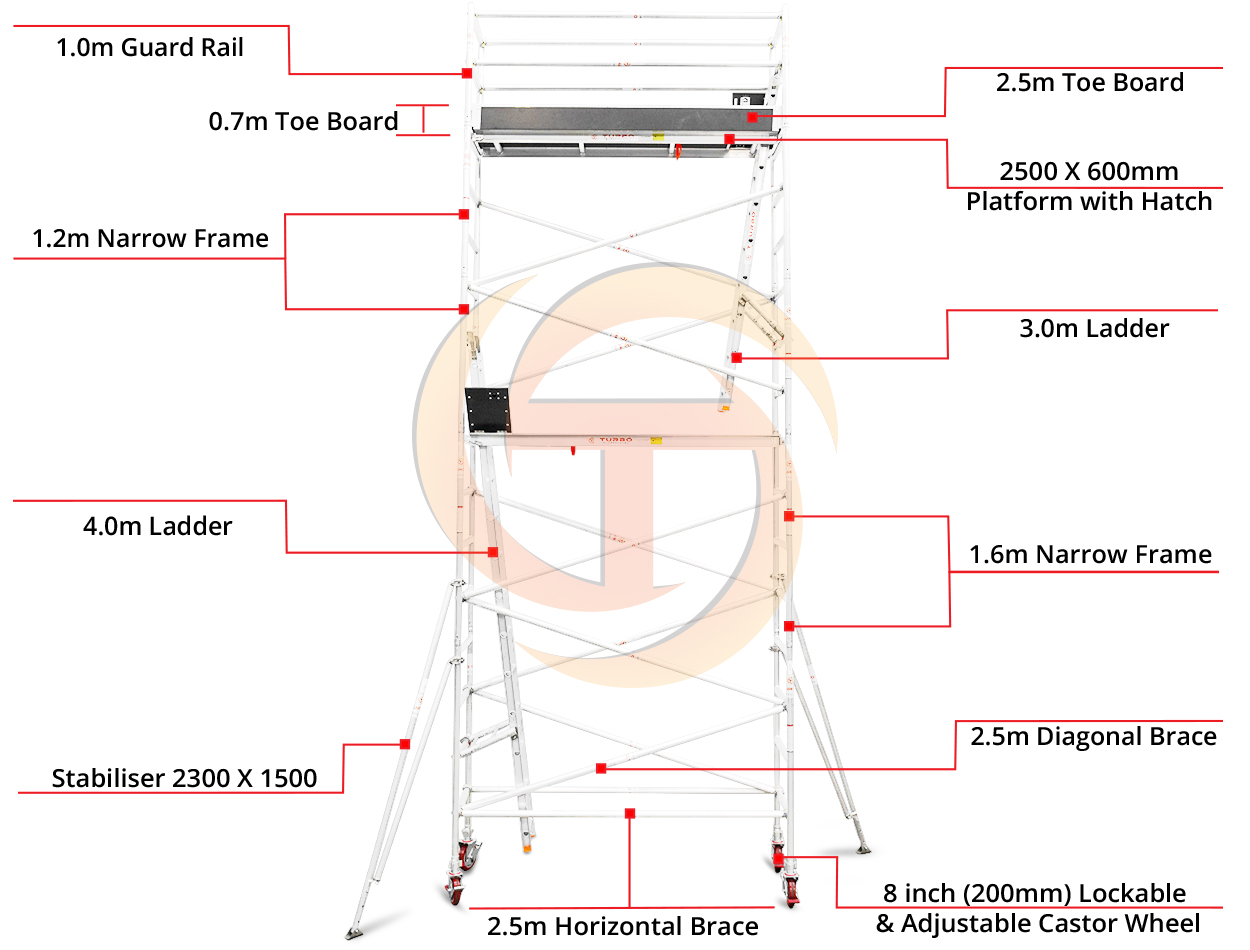 5.9m – 6.2m Wide Aluminium Mobile Scaffold Tower (Standing Height)