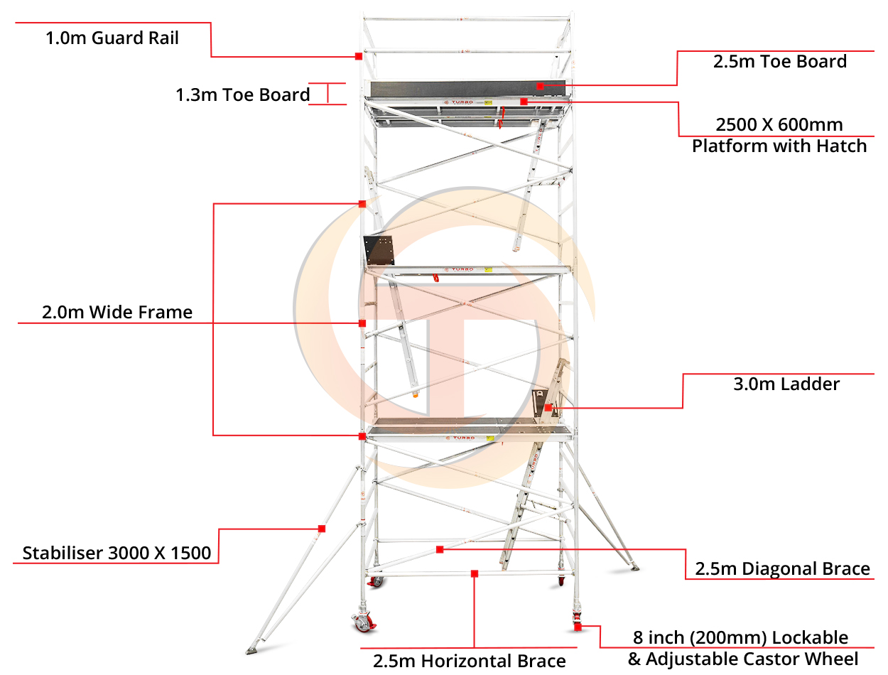 6.3m – 6.6m Wide Mobile Tower (Standing Height)