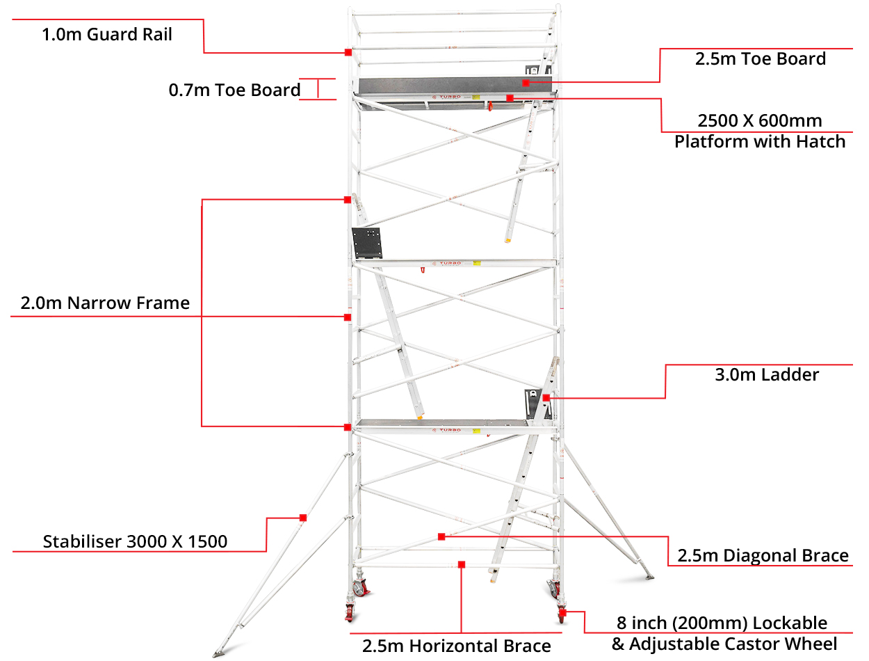 6.3m – 6.6m Narrow Aluminium Mobile Scaffold Tower (Standing Height)