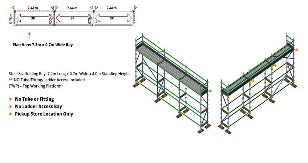 Kwikstage Scaffolding Package - 7.2M X 0.7M X 4.0M – ONE DECK