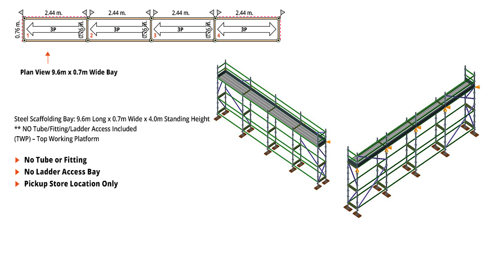 Kwikstage Scaffolding Package - 9.6M X 0.7M X 4.0M – ONE DECK