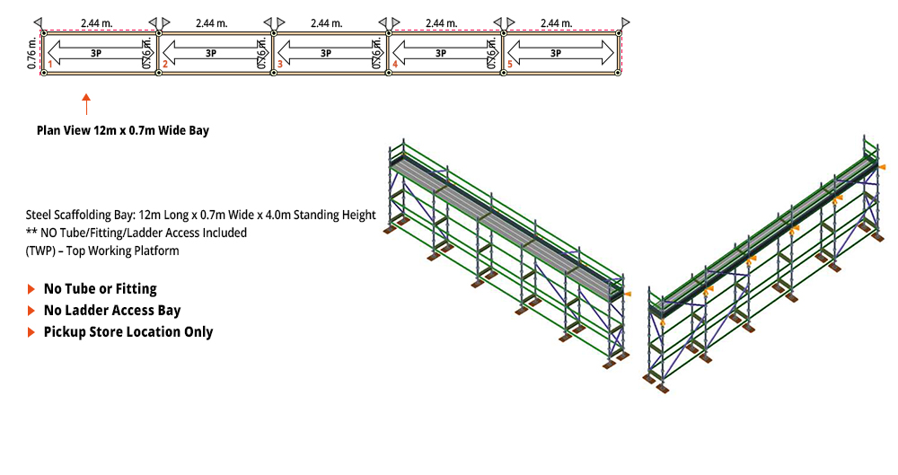 Painted Kwikstage Scaffolding Package - 12M X 0.7M X 4.0M – ONE DECK