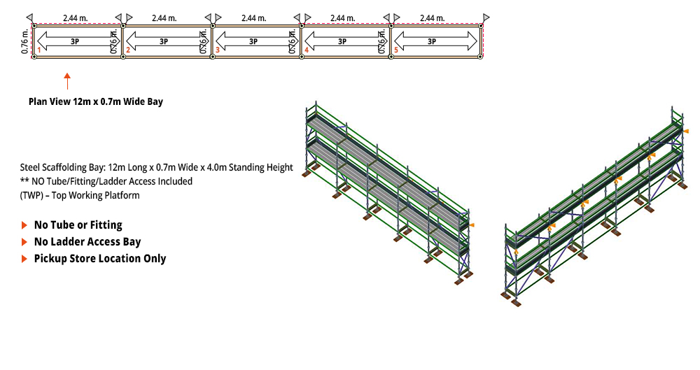 Kwikstage Scaffolding Package - 12M X 0.7M X 4.0M – TWO DECK