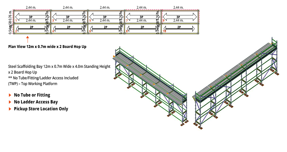 Kwikstage Scaffolding Package - 12M X 0.7M X 4.0M WITH HOPS UP ONE DECK