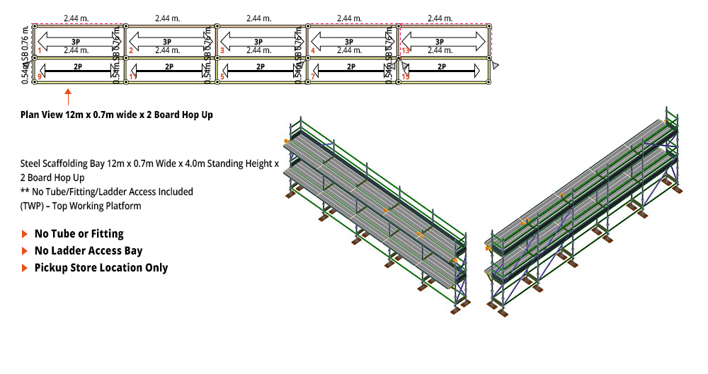 Kwikstage Scaffolding Package - 12M X 0.7M X 4.0M WITH HOPS UP TWO DECK