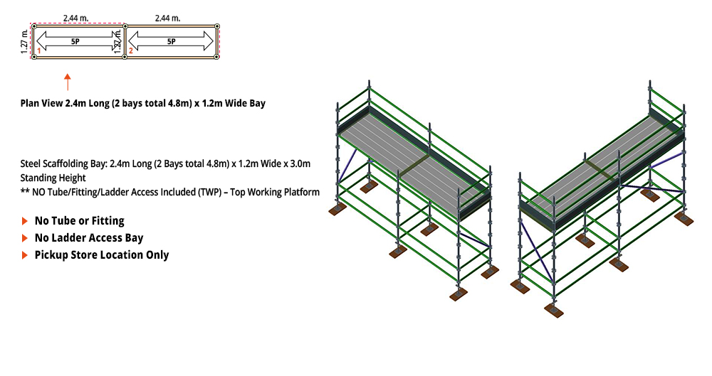 Painted Kwikstage Scaffolding Package - 4.8M X 1.2M X 3.0M – ONE DECK