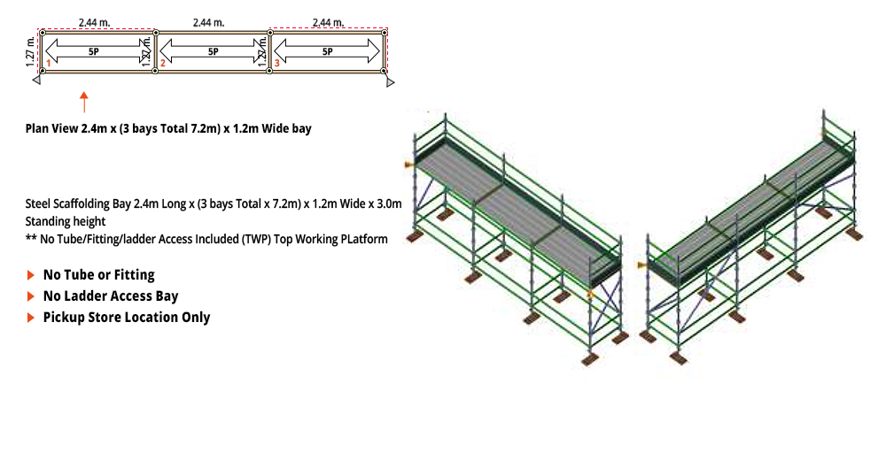 Painted Kwikstage Scaffolding Package - 7.2M X 1.2M X 3.0M – ONE DECK
