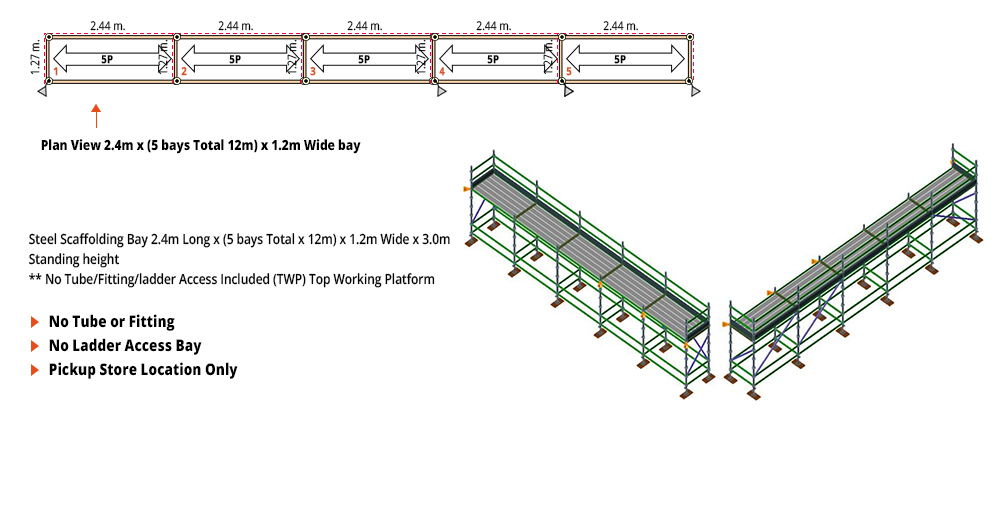 Painted Kwikstage Scaffolding Package - 12M X 1.2M X 3.0M – ONE DECK