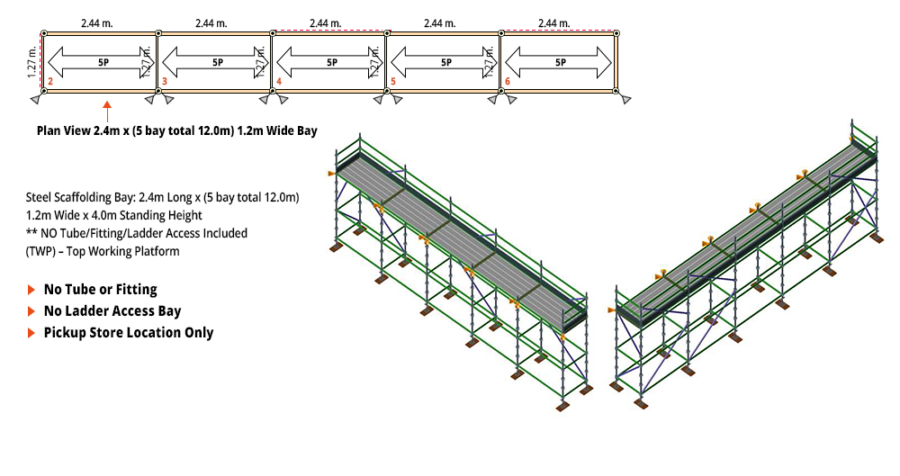 Painted Kwikstage Scaffolding Package - 12M X 1.2M X 4.0M – ONE DECK