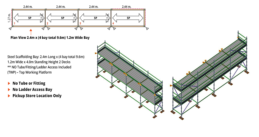 Painted Kwikstage Scaffolding Package - 9.6M X 1.2M X 4.0M – TWO DECK