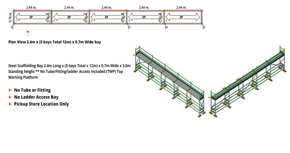 Painted Kwikstage Scaffolding Package - 12M X 0.7M X 3.0M – ONE DECK