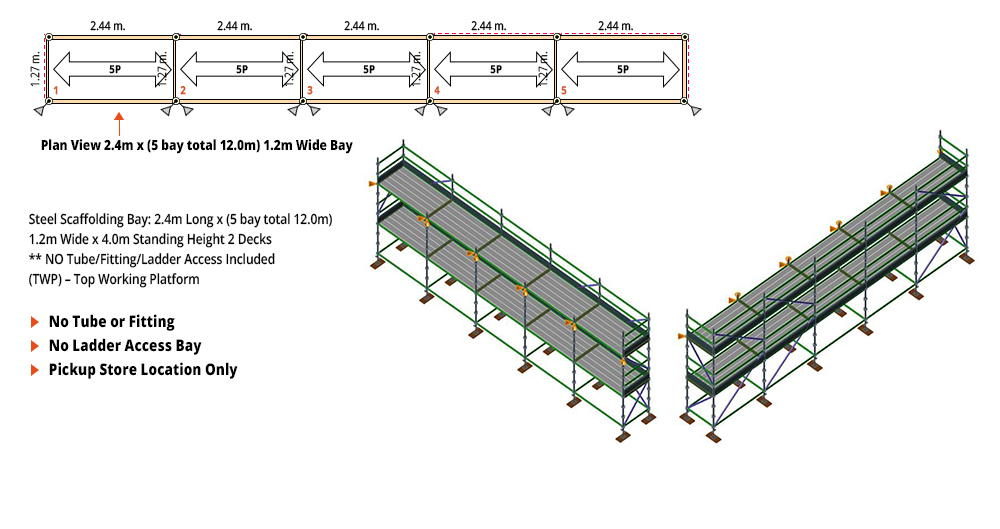 Kwikstage Scaffolding Package - 12M X 1.2M X 4.0M – TWO DECK