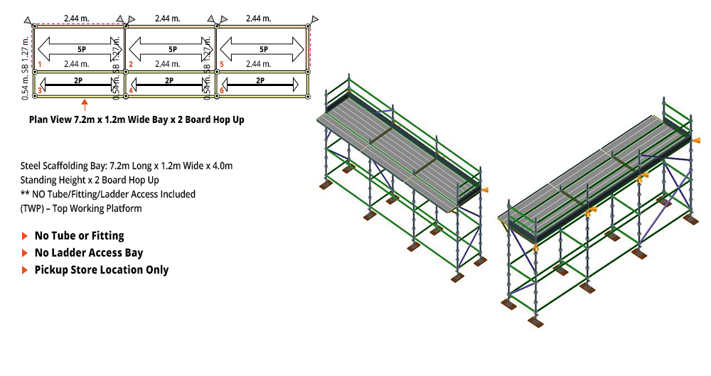 Kwikstage Scaffolding Package - 7.2M X 1.2M X 4.0M WITH HOPS UP ONE DECK
