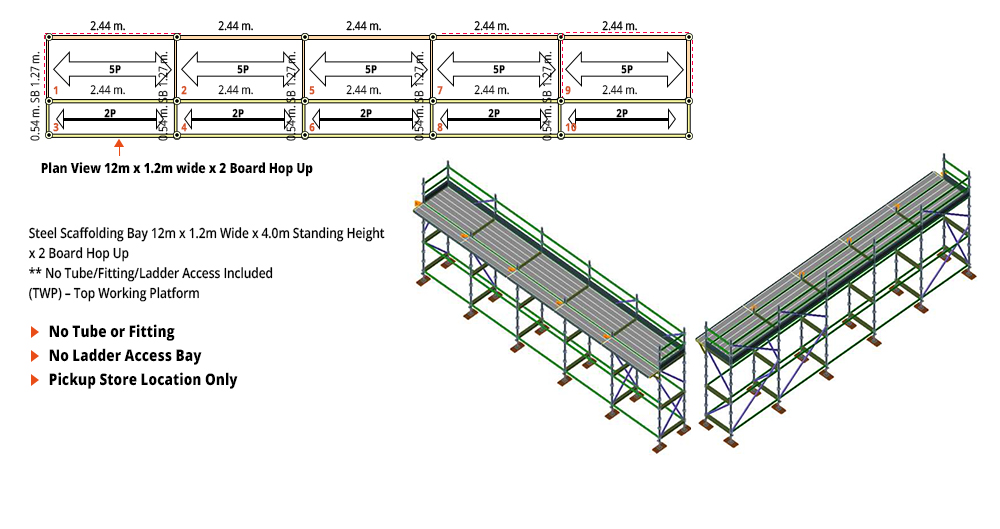 Painted Kwikstage Scaffolding Package - 12M X 1.2M X 4.0M WITH HOPS UP ONE DECK