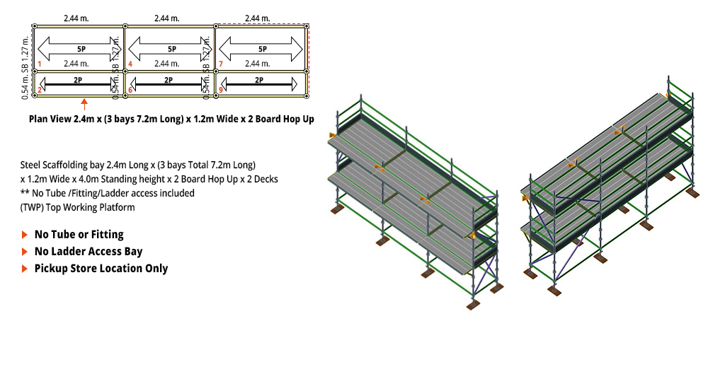 Kwikstage Scaffolding Package - 7.2M X 1.2M X 4.0M WITH HOPS UP TWO DECK