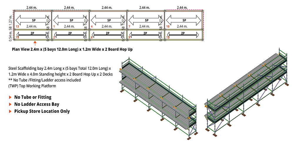 Kwikstage Scaffolding Package - 12M X 1.2M X 4.0M WITH HOPS UP TWO DECK